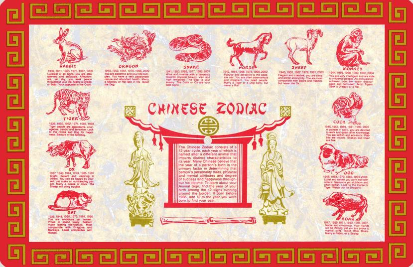 chinese-zodiac-placemat-chinese-new-year-animals